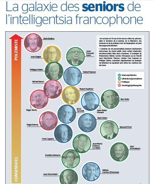 Tribune de Genève -Fév. 2016